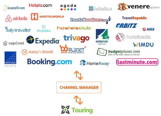 loghi-channel-manager4